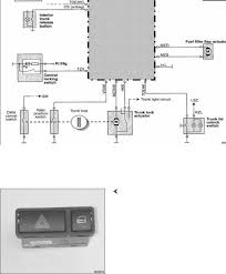 cvm bmw e46 wiring diagram wiring diagram simonand