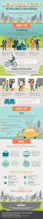 New York Attractions Map Best 25 New York Travel Ideas On Pinterest New York City Travel