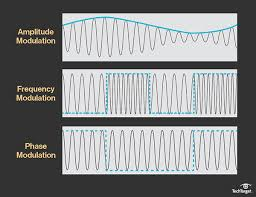 what is modulation definition from whatis com