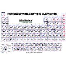 5th Element Periodic Table T Shirts United Nuclear Scientific Equipment U0026 Supplies