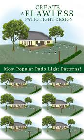 Led Patio Lights String by How To Plan And Hang Patio Lights