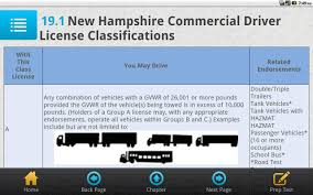 dmv motorcycle manual new hampshire driver manual 0 android apps on google play