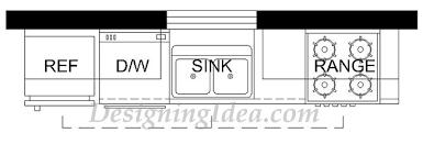 Kitchen Design Ideas With Islands Kitchen Design Ideas Ultimate Planning Guide Designing Idea