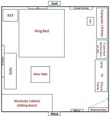 prime bedroom furniture placement
