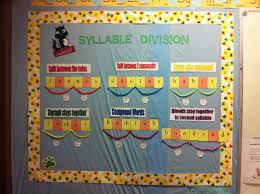 phonics instruction make a multi sensory syllable division