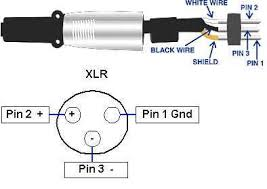 audix om2 professional microphone diagram wiring xlr questions