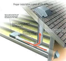 venting exhaust fan through roof bathroom fan vent bathroom fan vent kit bathroom exhaust fan vent