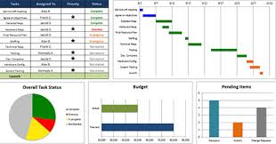 Free Excel Dashboards Templates Free Excel Dashboard Templates
