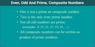 prime composite and even odd numbers example