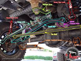 1994 jeep grand front axle basic jeep front end alignment