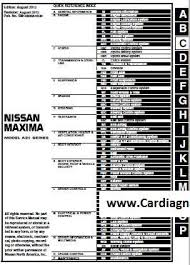 1994 2014 nissan maxima factory service repair manuals in pdf