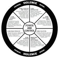 domestic violence issues