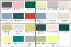 retro colors 1950s newsflash california paints introduces the most authentic