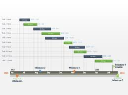 editable powerpoint gantt chart timeline template for project managem u2026