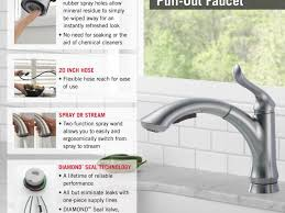 sink faucet awesome delta kitchen faucet parts shower faucets full size of sink faucet awesome delta kitchen faucet parts shower faucets parts awesome
