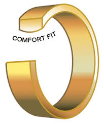 comfort fit ring ring finger size