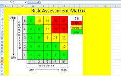 get project risk matrix template in word format u2013 project