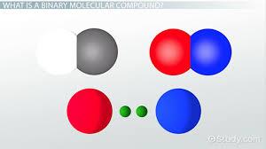 naming u0026 writing formulas for binary molecular compounds video