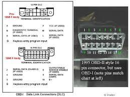 obd1 wiring diagram efcaviation com