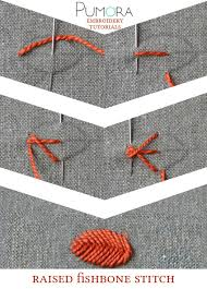 Fish Bone Stitch Embroidery Tutorials Fishbone Stitch Embroidery Stitches Embroidery And Stitch