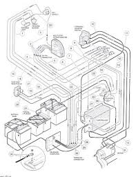2007 club car precedent 48 volt wiring diagram on 2012 12 27
