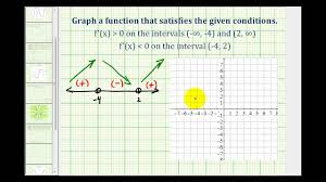 ex 1 sketch a graph given information about a function u0027s first