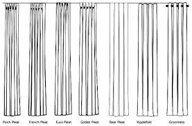 Types Of Curtains Drapery And Curtains Provided By Cj Interiors Newport Coast