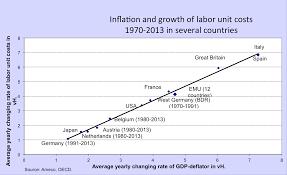 flassbeck economics international economics and politics