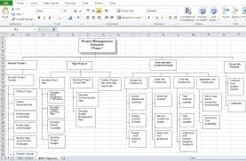 Project Management Wbs Template Excel by Wbs Project Management Template Xls Excel Tmp