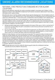 vista 20p wiring diagram gooddy org