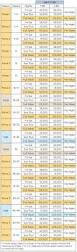 wyndham vacation resorts asia pacific wanaka points chart