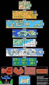 mario bros 3 maps mario brothers 3 map selection labeled maps