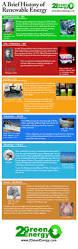 24 best energy sources images on pinterest renewable energy