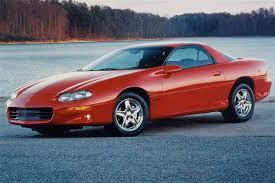 2002 camaro z28 review chevrolet camaro 1998 2002 used car review car review rac
