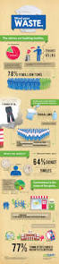 infographic how many pounds of textiles do americans trash every
