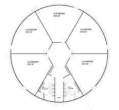five classroom module monolithic dome institute