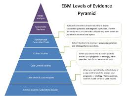 the 25 best evidence based medicine ideas on evidence
