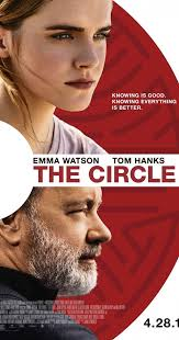 the circle 2017 imdb