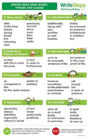 Adjectives That Compare Worksheets Best 25 Transition Words Worksheet Ideas On Pinterest