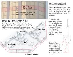 Mandalay Bay In Room Dining by Vegas Gunman Transferred 100k Set Up Cameras At Hotel Room