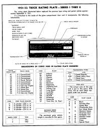 ford patent plate decoding chart