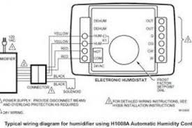 wiring diagram for furnace humidifier wiring diagram