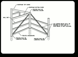 Truss Spacing Pole Barn Bracing Tips For Pole Barns