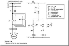 troubleshooting control circuits plug stop and anti plug circuits