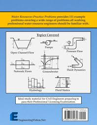 water resources practice problems timothy j nelson 9780615755632