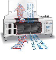 Basement Waterproofing Harrisburg Pa Ez Breathe Products Etters Pa Barnett Basement Solutions