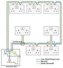 socket wiring diagram uk telephone socket wiring diagram uk free
