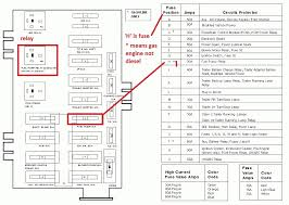 03 ford e 350 wiring diagram wiring amazing wiring diagram