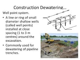 Basement Dewatering System by Construction Dewatering