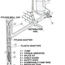 well pump pipe size typical submersible system two wire system
